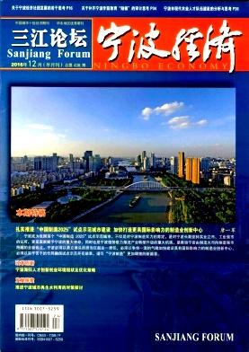 宁波经济(三江论坛)