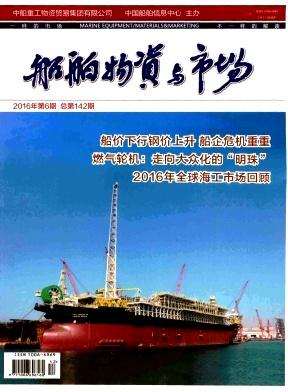 船舶物资与市场
