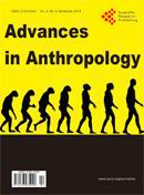 Advances in Anthropology 人类研究进展