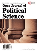 Open Journal of Political Science 政治学